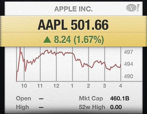 Aapl over 500 a share