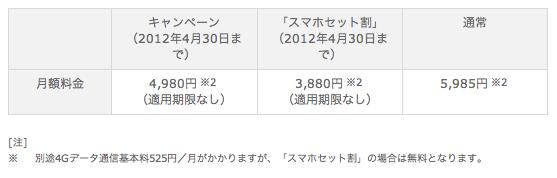 ソフトバンク、「SoftBank 4G」の価格を発表。iPhoneなどのスマートフォンユーザーは3880円で提供