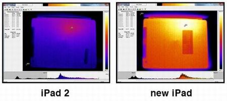 Consumer Reports:「新しいiPad」の発熱問題を検証