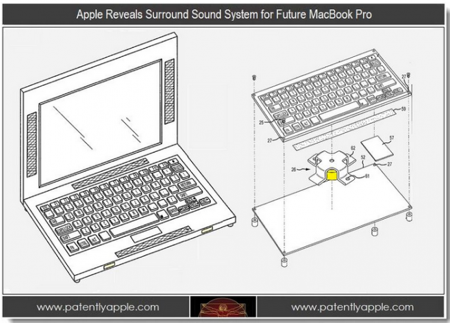 Macbook surround sound