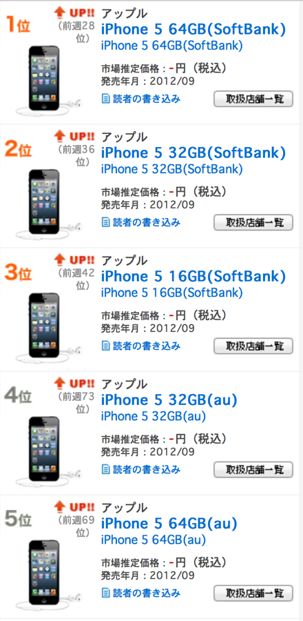 Bcnranking iphone5