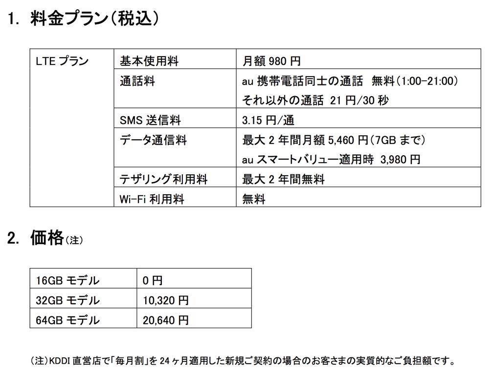 KDDI、「iPhone 5」向け料金プランを発表
