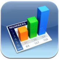 [更新あり] Apple、「iOS 6」に対応した「Numbers 1.6.2」「Keynote 1.6.2」「Pages 1.62」リリース