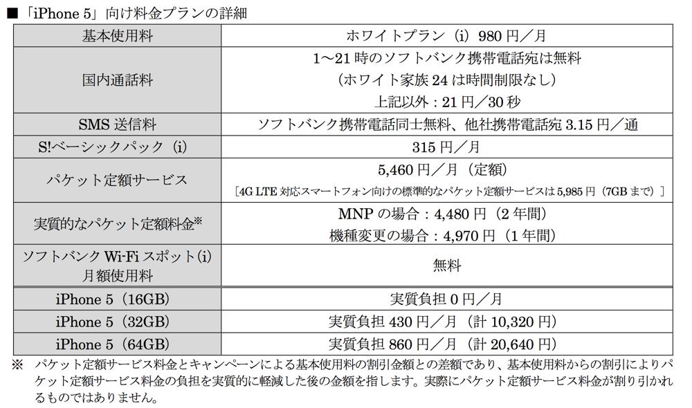 ソフトバンク、「iPhone 5」向け料金プランを発表