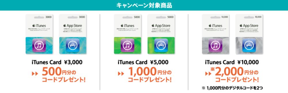 Itunescard softbankshop 2