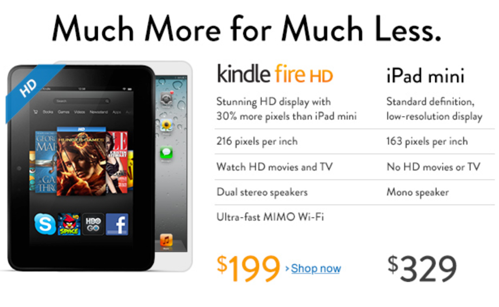 Kindlefire ipadmini
