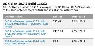 Apple、デベロッパー向けにMac OS X 10.7.2(11C62)をリリース