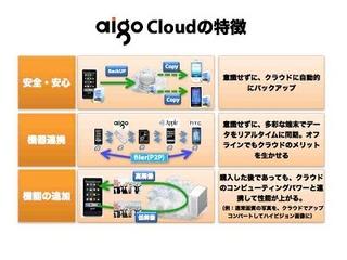 iCloud対抗の「aigo Cloud」が日本上陸