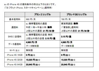 [速報] auは「iPhone 4S」を10月14日に発売すると発表