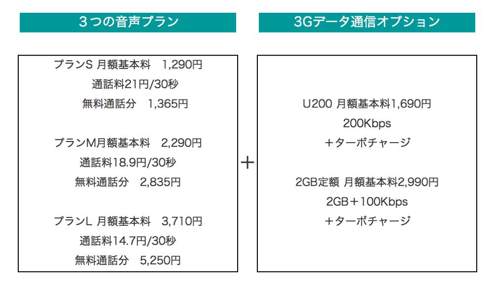 日本通信、SIMフリー「iPhone 5」で使えるnanoSIMを発売