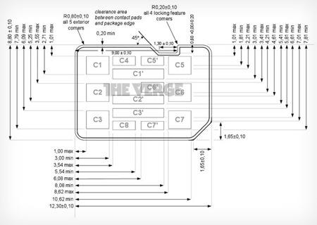 MotorolaとRIM、「nano-SIM」のデザインについてAppleに妥協案を示す