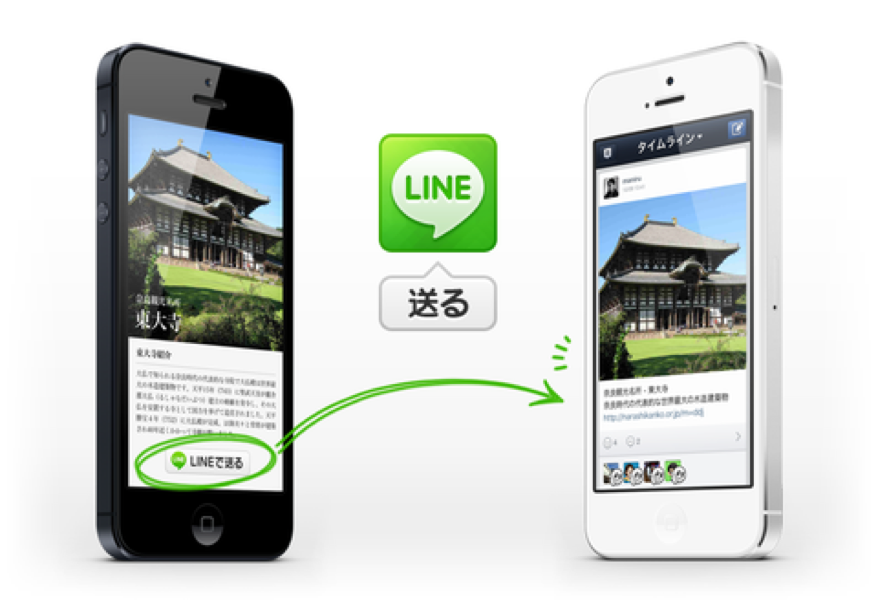 NHN Japan、スマートフォン向けWebサイト・アプリを対象に「LINEで送る」ボタンを公開、早速取り付けました