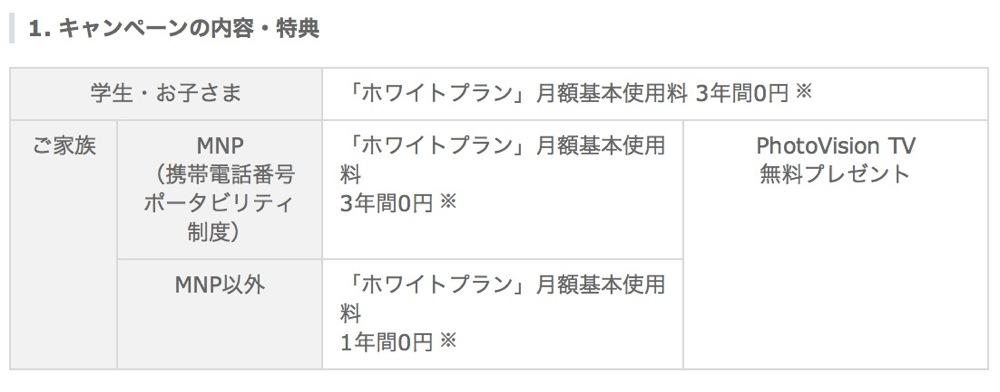 Softbankgakuwari