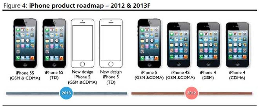 13 01 16 iPhone 2013