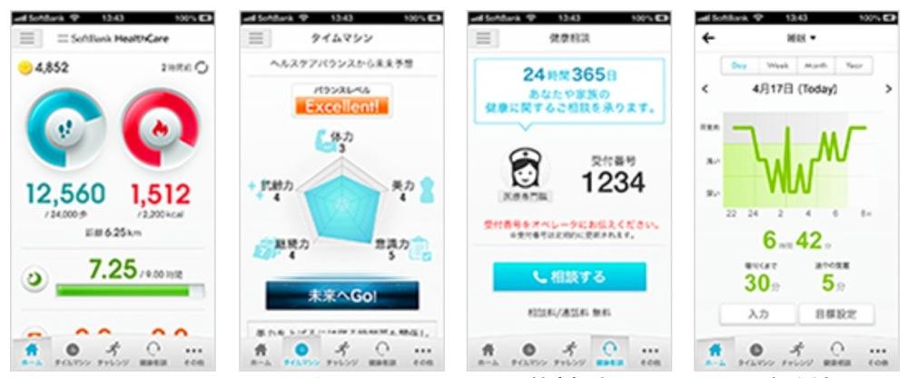 ソフトバンク、スマートフォン向けサービス「SoftBank HealthCare」を2013年夏以降に提供開始へ