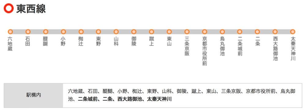 Kyotoshieichikatetsu2