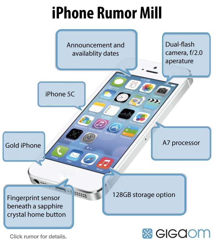 Iphone rumors1