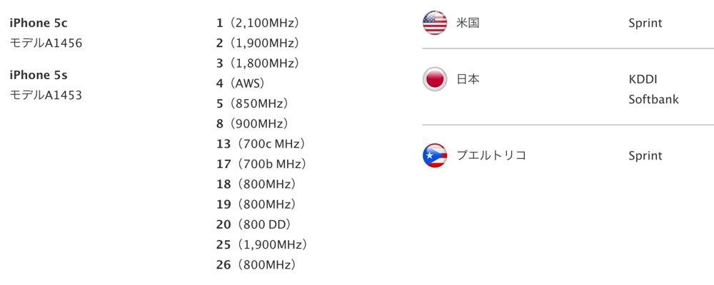 iPhone 5sとiPhone 5cでは、NTTドコモとKDDIの800MHz帯、ソフトバンクの900MHz帯の4G LTEが対応