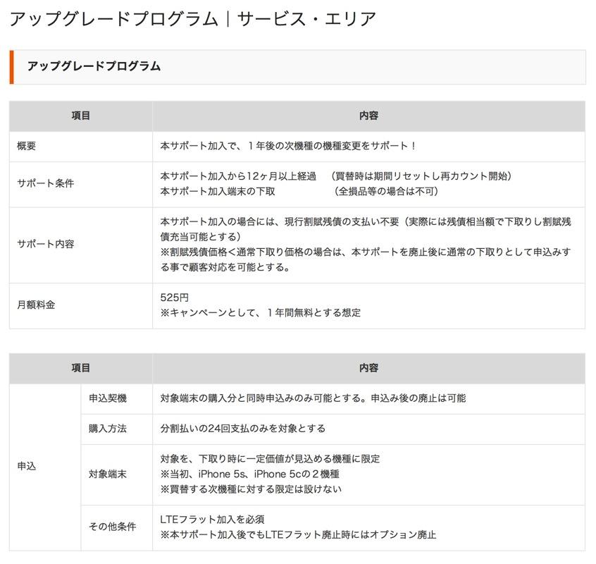 【更新あり】KDDI、iPhone向けに「アップグレードプログラム」の提供を計画!?