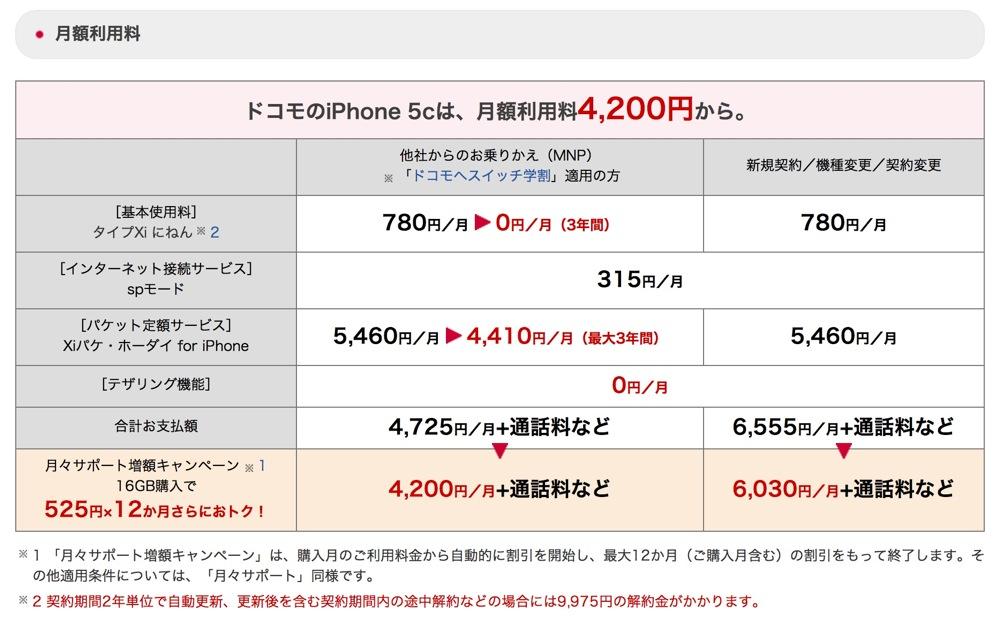 Iphone5cdocomo