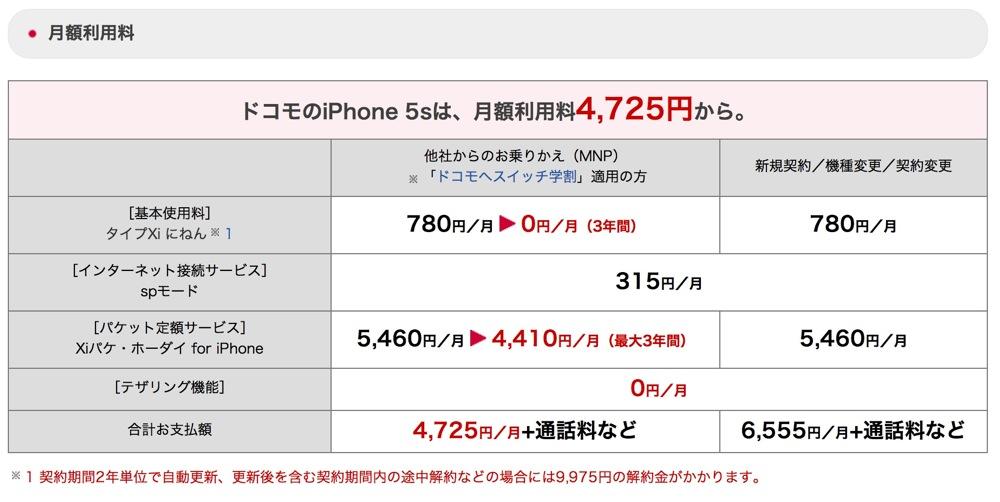 Iphone5sdocomo