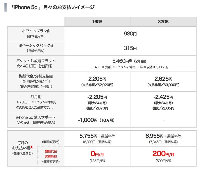 Softbankiphone5c