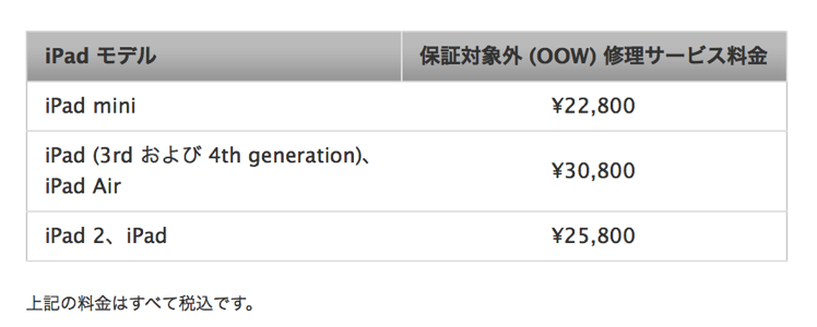 Apple、「iPad Air」の保証対象外 (OOW) 修理サービス情報を公開