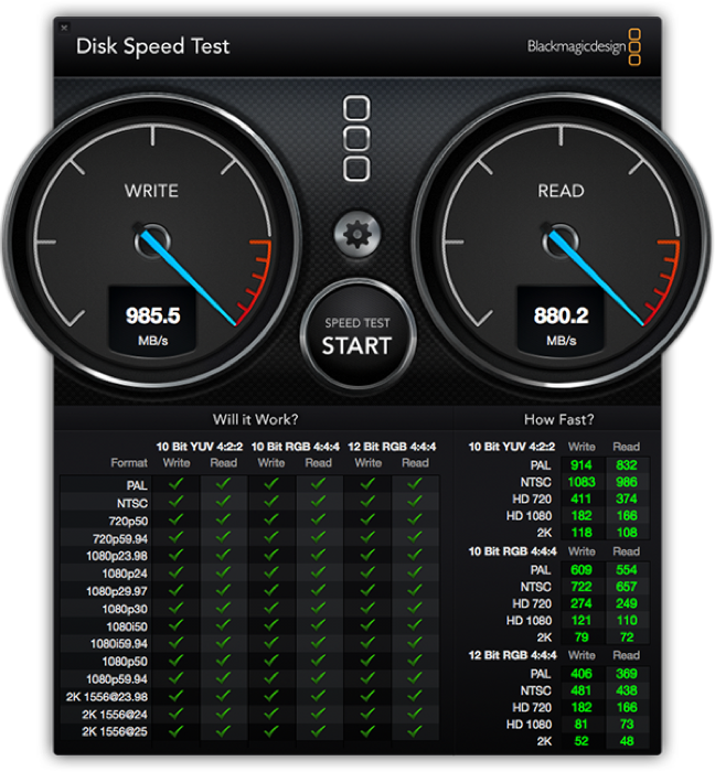 Mac pro machine speed test