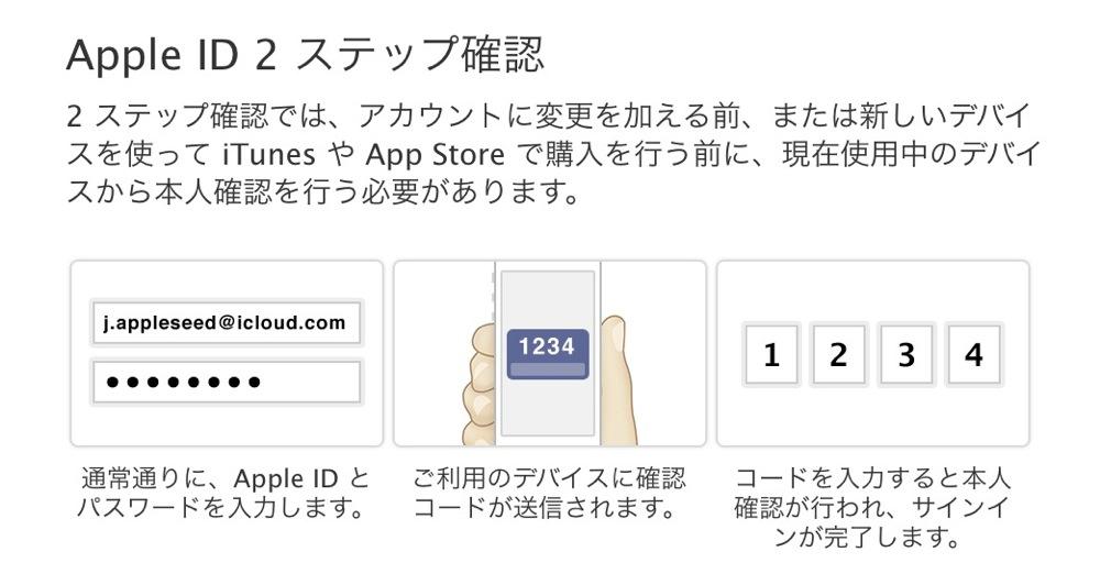 Apple、「Apple ID」の2段階認証機能を多くの国で提供開始