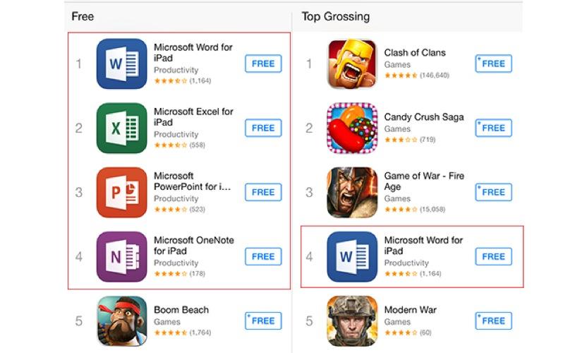 「Office for iPad」のアプリがリリース24時間でApp Storeのランキングの上位を占める