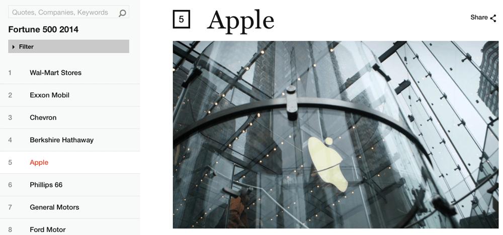 Apple、Fortune誌が発表する2014年版「Fortune 500」で5位にランクイン