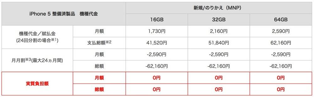 Iphone5seibizumi2