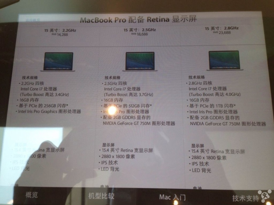 Apple、「MacBook Pro Retinaディスプレイモデル」のアップデートを7月29日に実施!?