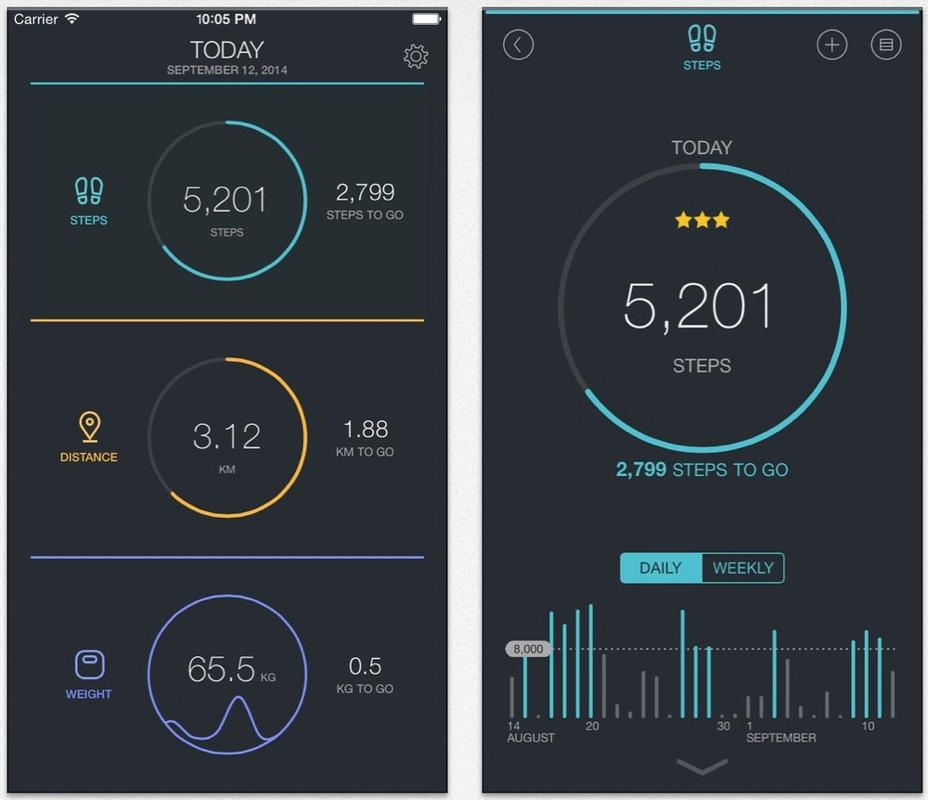 App Storeにヘルスケアアプリと連携するアプリがリリースされ始める