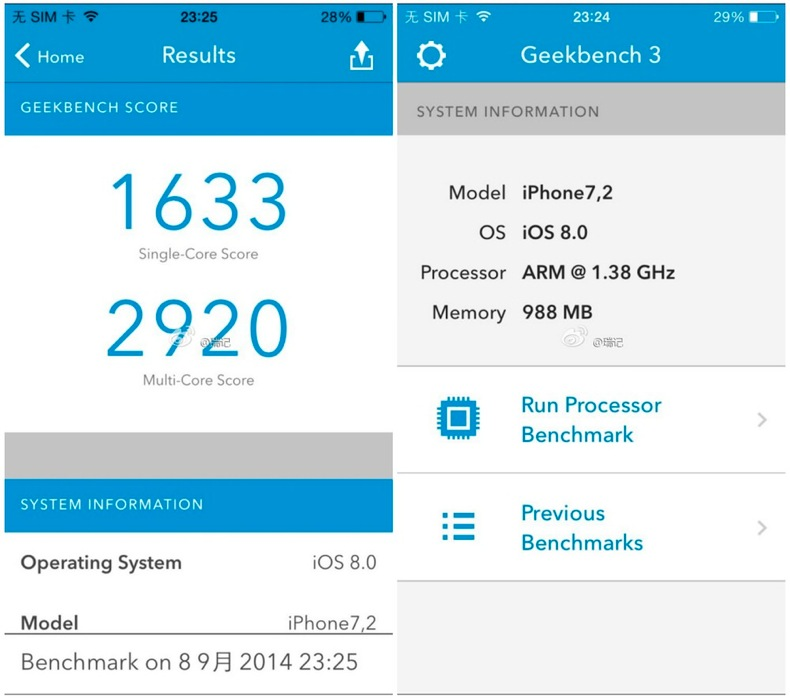 Iphone6benchmark