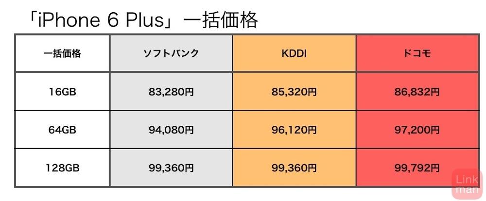 Iphone6plushikaku 01