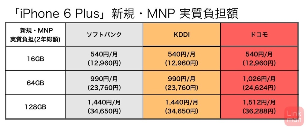Iphone6plushikaku 02