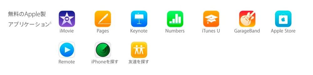 「iPhone 6/6 Plus」の64・128GBモデルには「iWork」「iLife」アプリがプリインストールされている!?