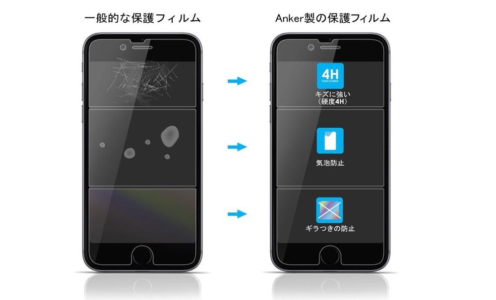 Ankerscreenprotector2