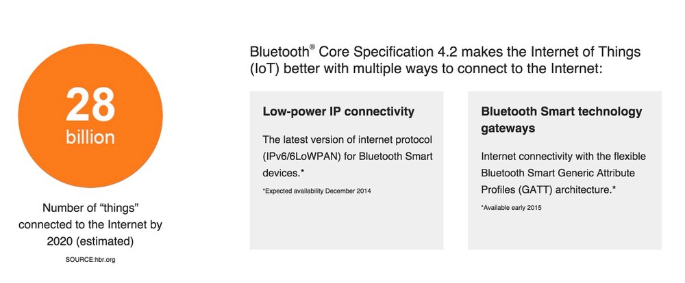 Bluetooth42