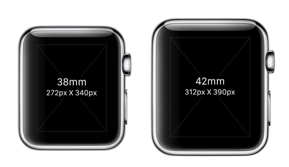Applewatchdisplay