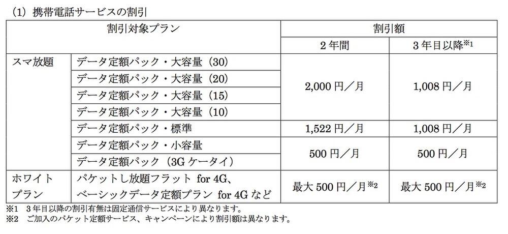 Softbankhikari 011