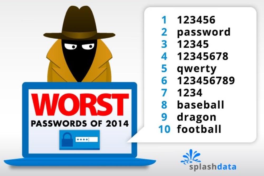 2014年に最もハッキングされた最悪なパスワードランキング、第1位は「123456」