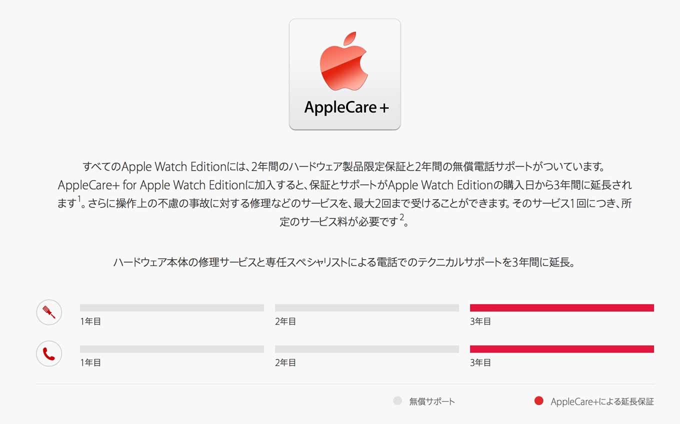 「Apple Watch Edition」の保証期間は2年間、「Apple Watch Sport」と「Apple Watch」は1年間