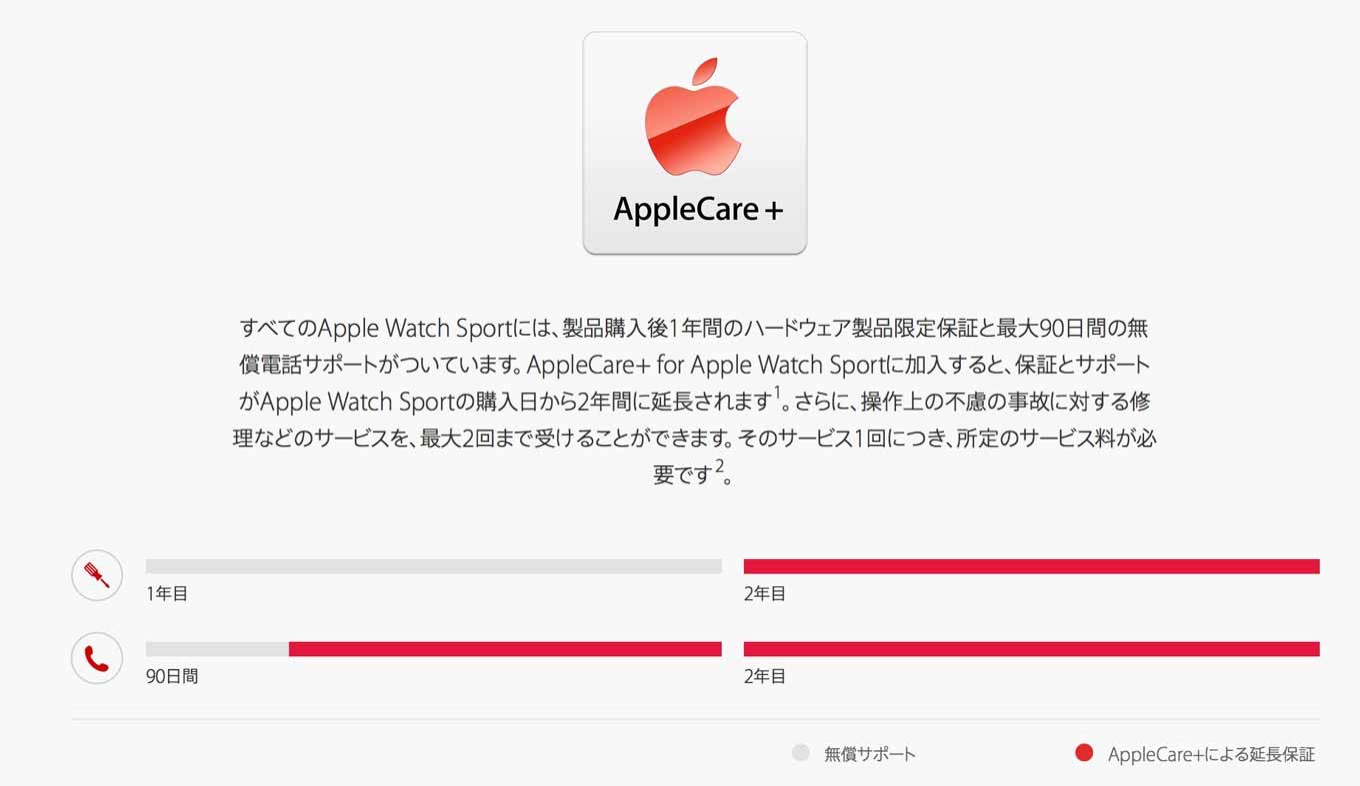 Applecarewatch1