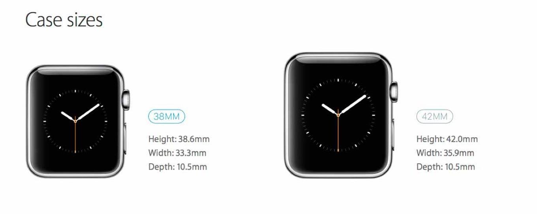 Applewatchsizeguide1