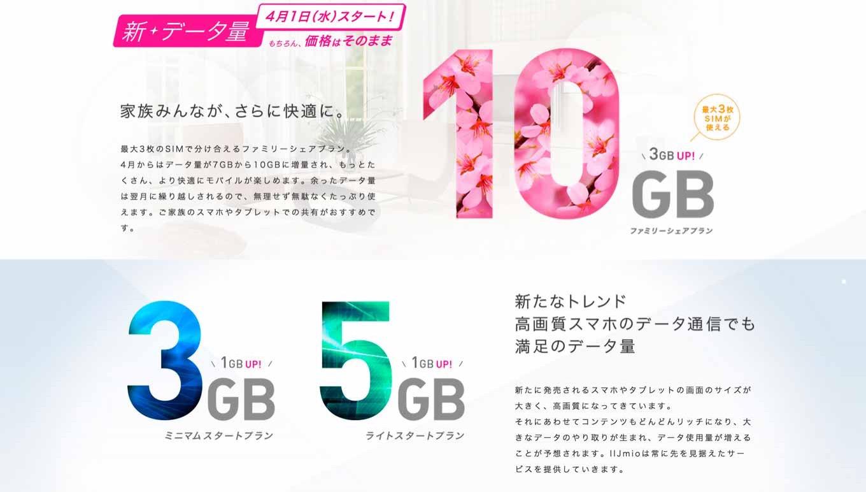IIJmio、2015年4月1日から月額料金そのまま高速通信用のデータ量を増量へ
