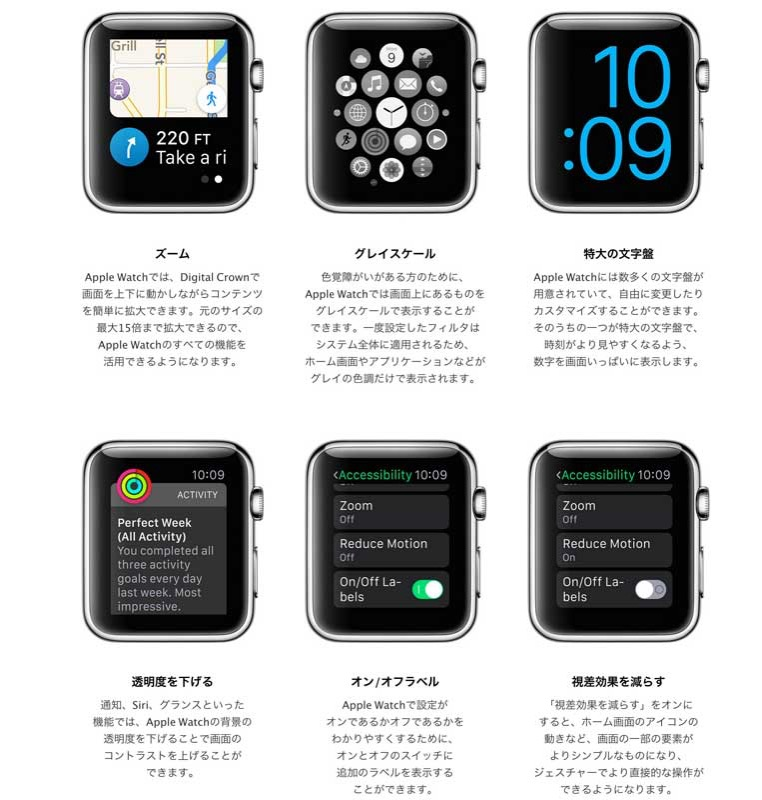 Applewatchacces2