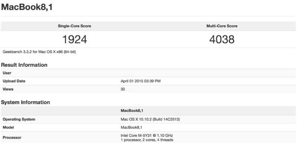 Macbookbenchmark