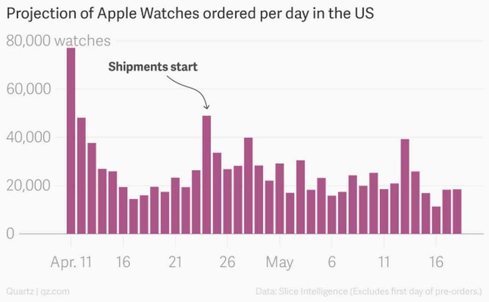 Applewatchyoyakusu1